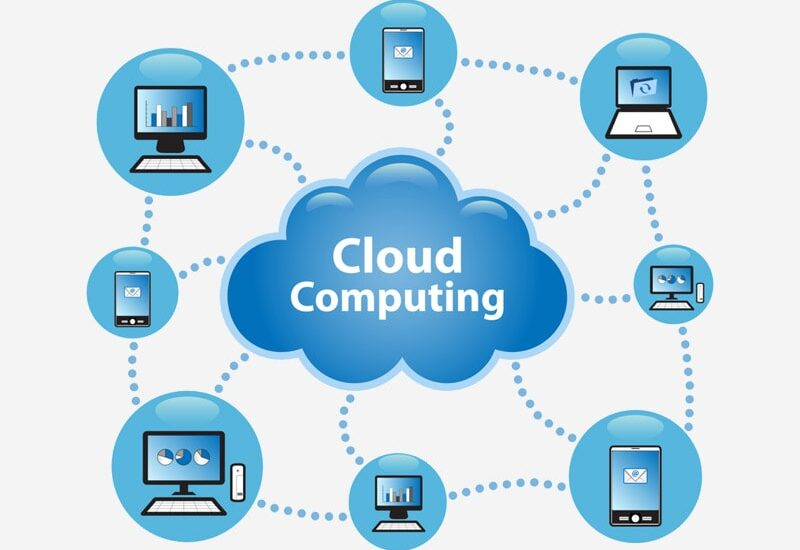 Cloud Computing Services-min